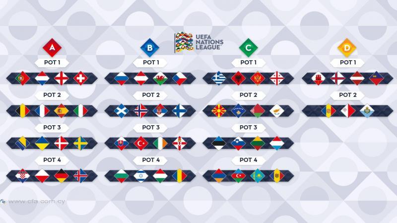 Nations League: Καλή κλήρωση για την Κύπρο