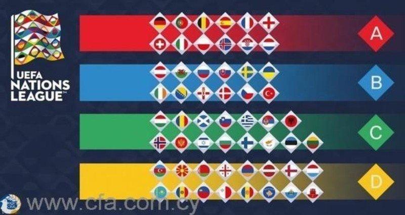 Πρωτάθλημα των Εθνών: 24 Ιανουαρίου η κλήρωση