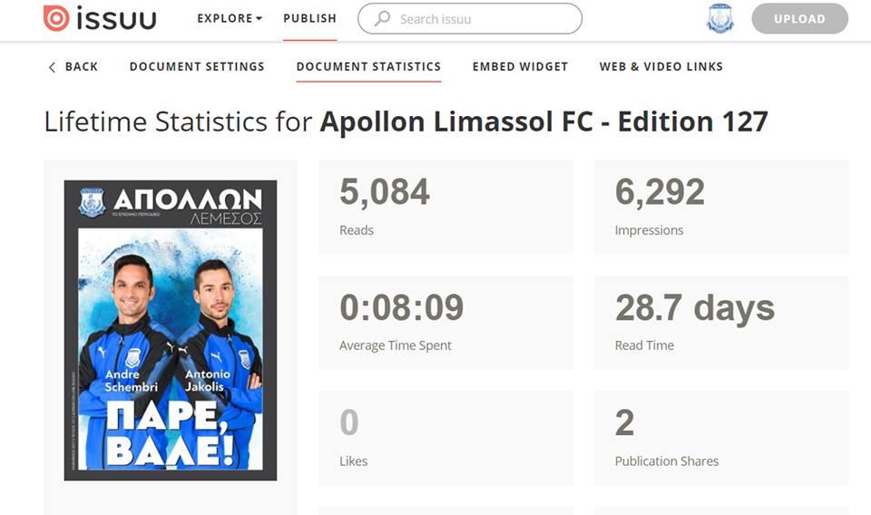 5084 αναγνώστες (Aπόλλων)