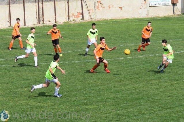 Προαιρετικό Πρωτάθλημα Παίδων U15