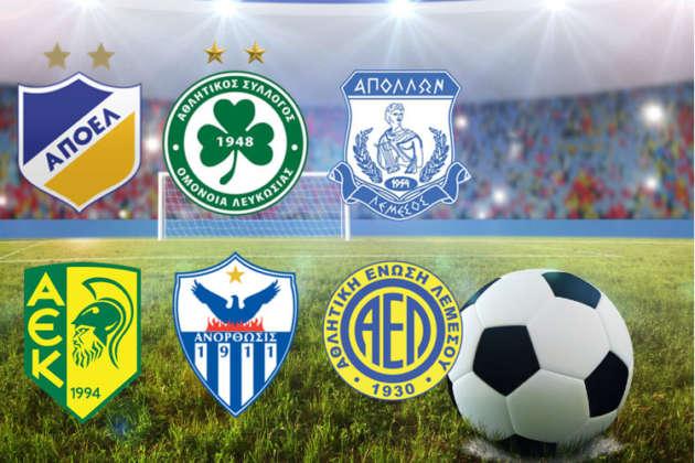 Κατάταξη UEFA: Η συνεισφορά των κυπριακών ομάδων για την 15η θέση