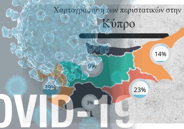 Ο χάρτης του κορωνοϊού στην Κύπρο (εικόνα και γραφικά)
