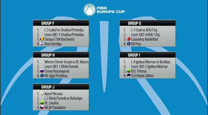 Οι αντίπαλοι και το πρόγραμμα στο FIBA Europe Cup