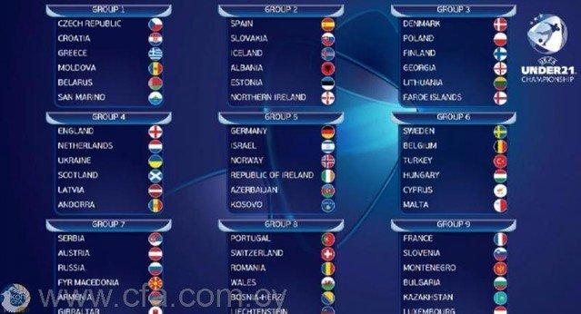 Οι αντίπαλοι της Εθνικής μας στα προκριματικά του Euro U21 (δηλώσεις Ανδρονίκου)